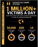 1 Million Victims (right)